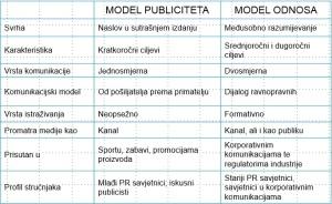Ankica Mamić modeli odnosa s medijima